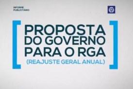 (VIDEO) Governo MT: Vamos falar  sobre o RGA?